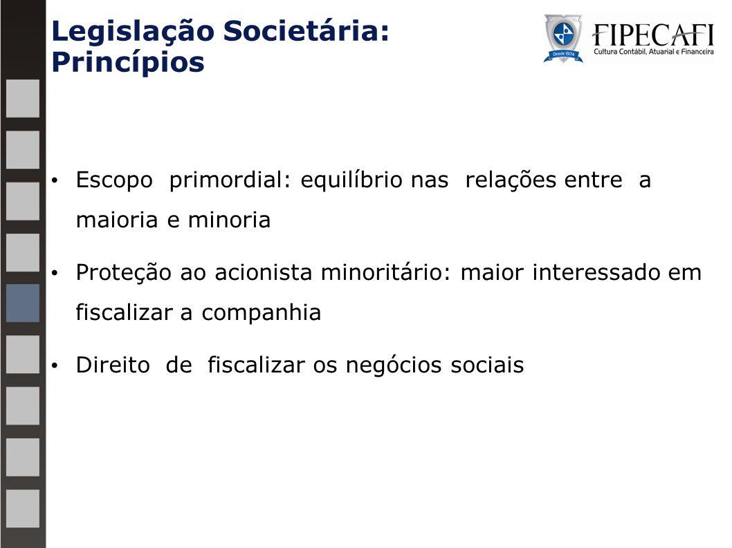 Legislação Societária: Princípios Escopo primordial: equilíbrio nas relações entre a maioria e minoria Proteção ao acionista minoritário: maior interessado em fiscalizar a companhia Direito de fiscalizar os negócios sociais