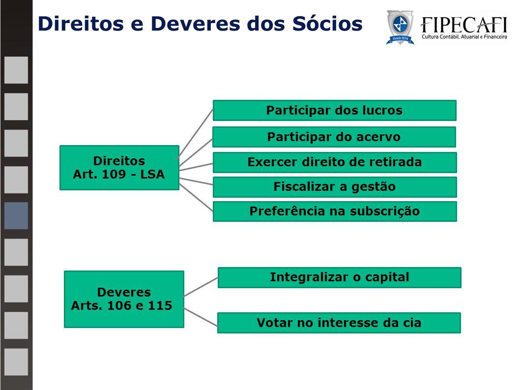 Direitos e Deveres dos Sócios Direitos Art. 109 - LSA Participar dos lucros Participar do acervo Exercer direito de retirada Fiscalizar a gestão Prefe