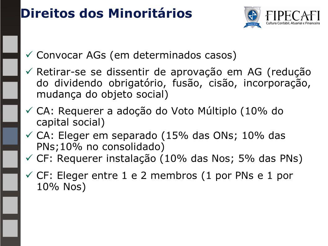 Direitos dos Minoritários Convocar AGs (em determinados casos) Retirar-se se dissentir de aprovação em AG (redução do dividendo obrigatório, fusão, cisão, incorporação, mudança do objeto social) CA: Requerer a adoção do Voto Múltiplo (10% do capital social) CA: Eleger em separado (15% das ONs; 10% das PNs;10% no consolidado) CF: Requerer instalação (10% das Nos; 5% das PNs) CF: Eleger entre 1 e 2 membros (1 por PNs e 1 por 10% Nos) 34