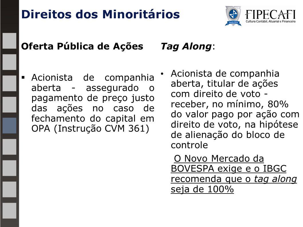 Direitos dos Minoritários Oferta Pública de Ações  Acionista de companhia aberta - assegurado o pagamento de preço justo das ações no caso de fechame