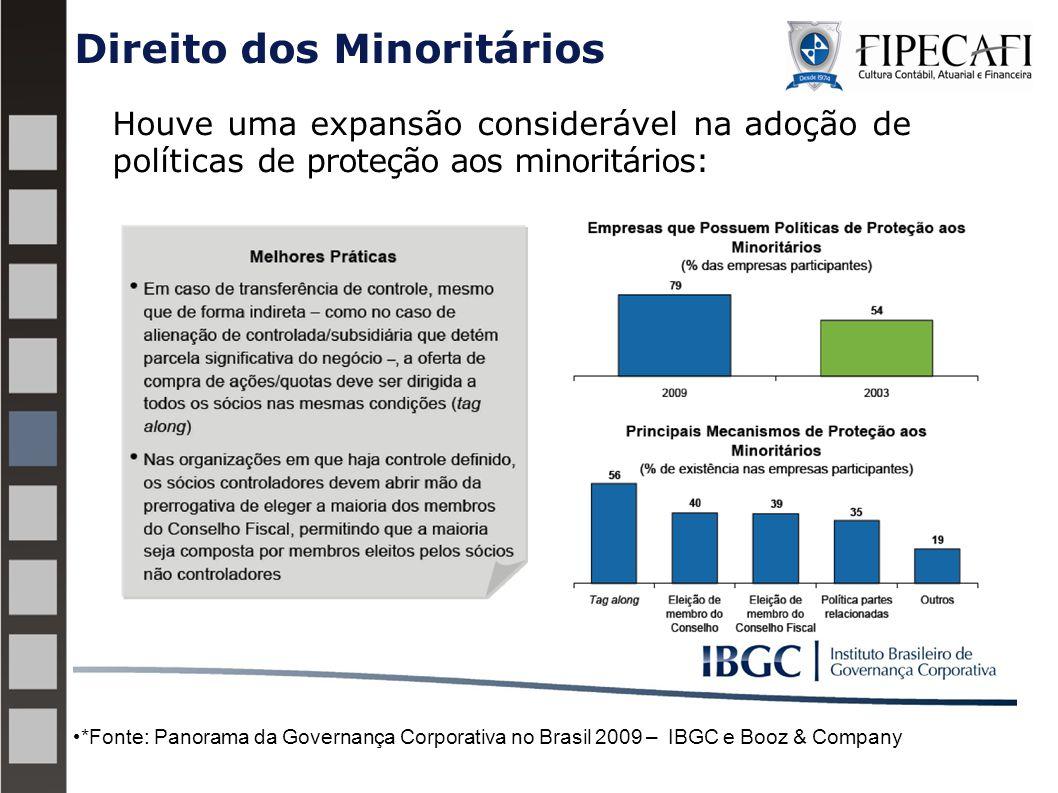 Houve uma expansão considerável na adoção de políticas de proteção aos minoritários: *Fonte: Panorama da Governança Corporativa no Brasil 2009 – IBGC e Booz & Company Direito dos Minoritários