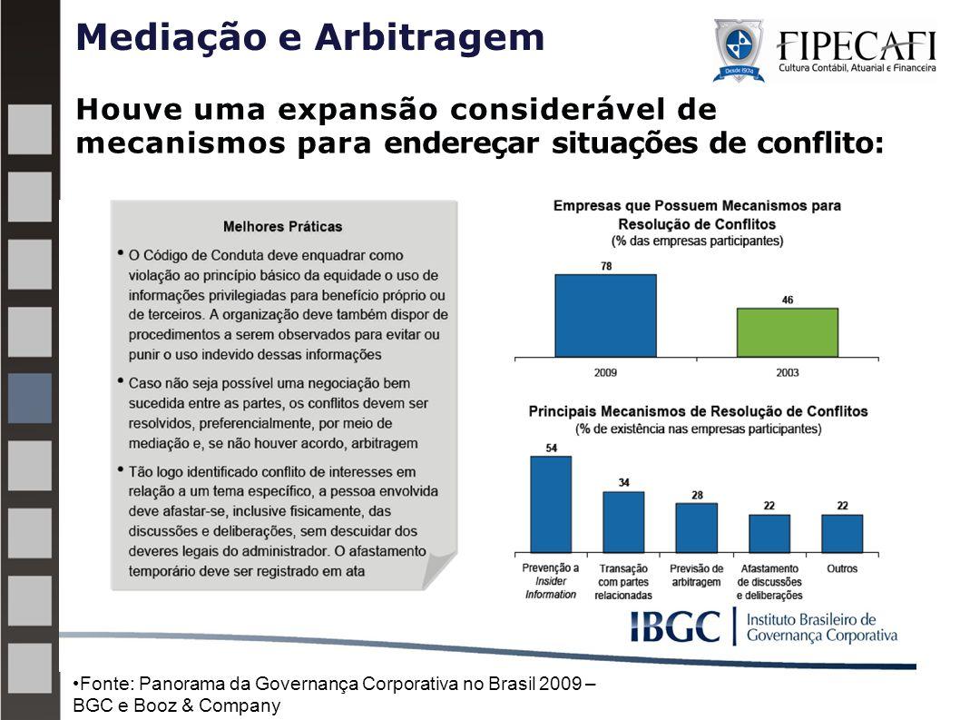 Mediação e Arbitragem Fonte: Panorama da Governança Corporativa no Brasil 2009 – BGC e Booz & Company Houve uma expansão considerável de mecanismos para endereçar situações de conflito: