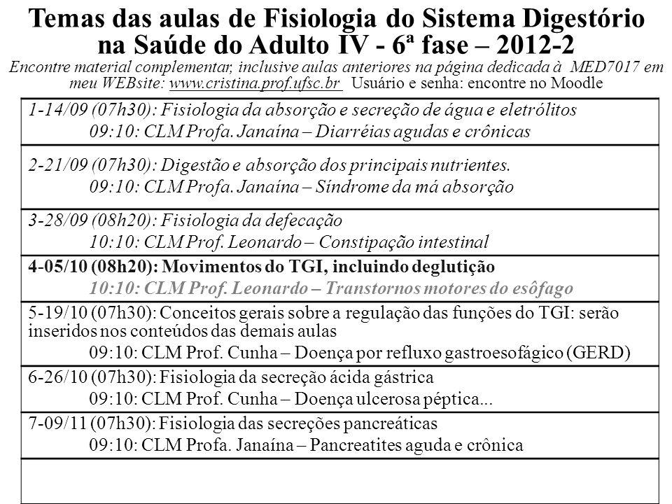 A, Achados anatômicos na acalasia; B, imagem endoscópica e C, imagem radiográfica (bário) http://hopkins-gi.nts.jhu.edu/pages/latin/templates/index.cfm?pg=disease2&organ=1&disease=37&lang_id=1 ACALÁSIA Esvaziamento esofágico deficiente.