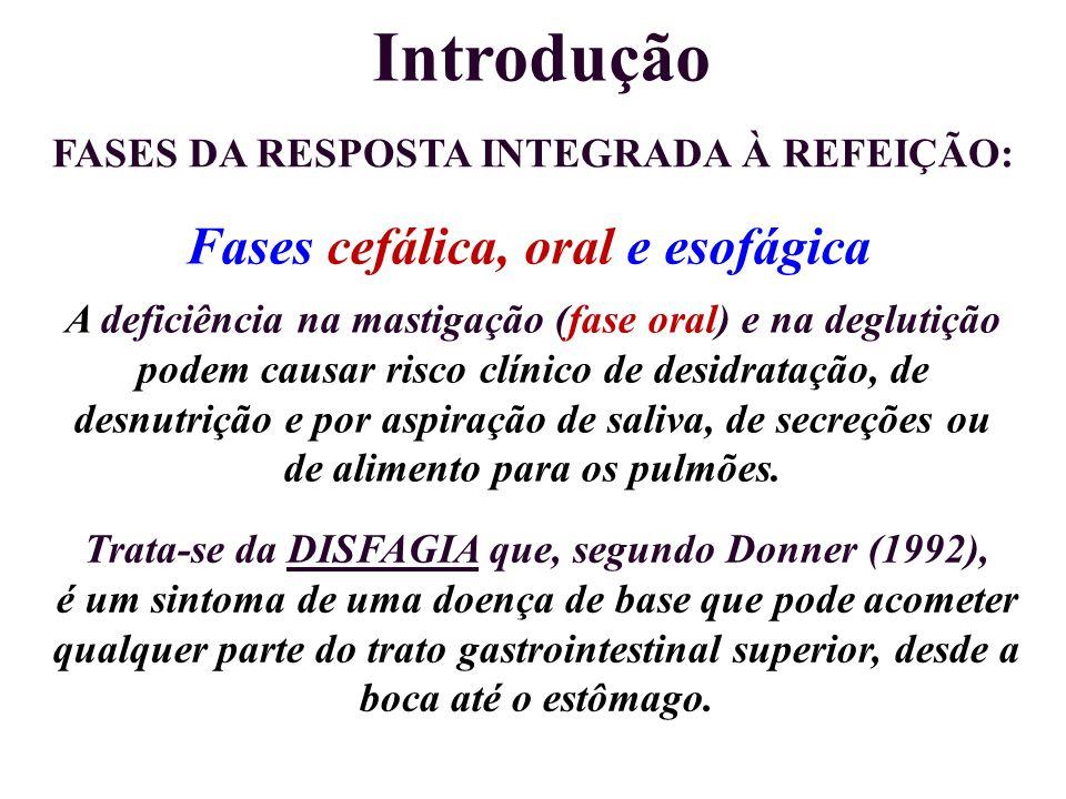 Introdução Trata-se da DISFAGIA que, segundo Donner (1992), é um sintoma de uma doença de base que pode acometer qualquer parte do trato gastrointesti