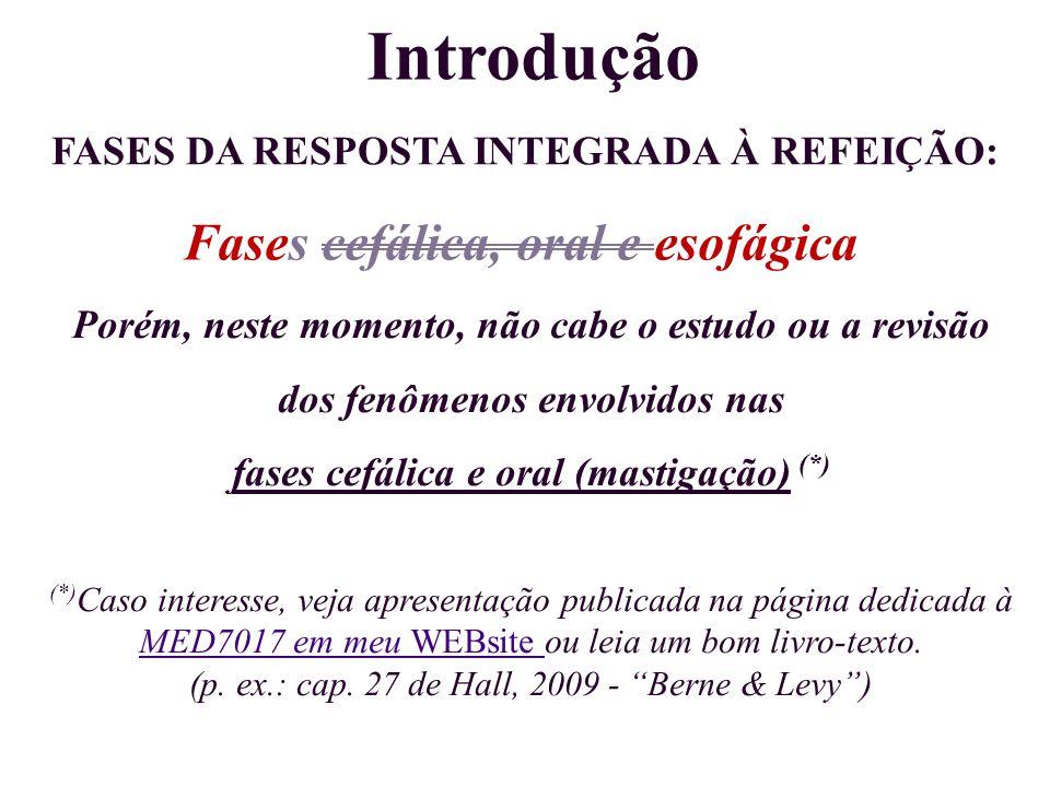 Introdução FASES DA RESPOSTA INTEGRADA À REFEIÇÃO: Fase esofágica DEGLUTIÇÃO