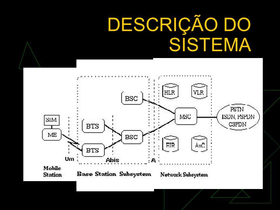 DESCRIÇÃO DO SISTEMA  composta por várias entidades funções interfaces específicas  A rede GSM pode ser dividida em três partes: a estação móvel a e