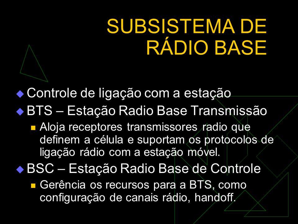 SUBSISTEMA DE REDE  MSC – Mobile Service Switching Center Coordena as chamadas do usuários  HLR – Home Location Register Banco de dados com informaç