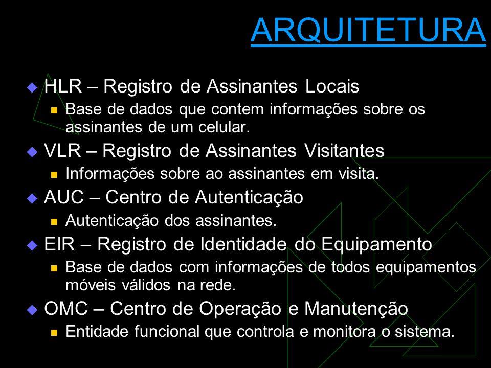 ARQUITETURA  BSS – Base Station System Comunicação entre as estações móveis Formado por: BTS ou ERB – constituem a célula BSC que controla as BTSs. 