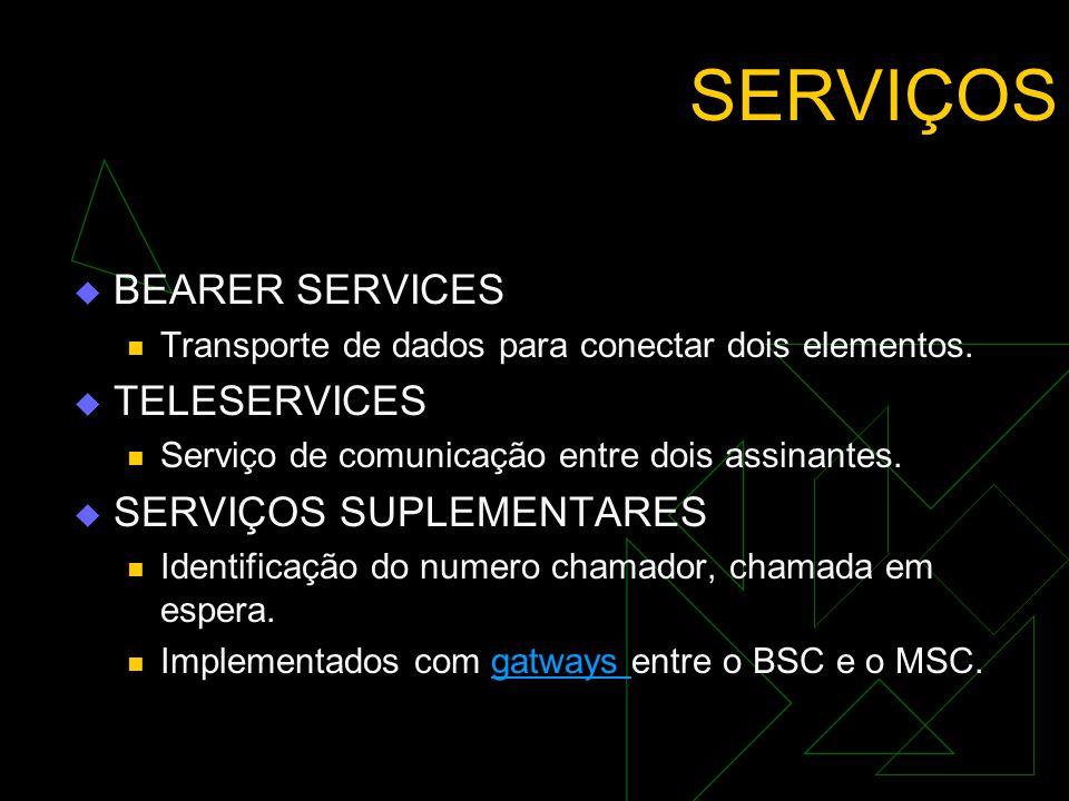 ARQUITETURA  HLR – Registro de Assinantes Locais Base de dados que contem informações sobre os assinantes de um celular.  VLR – Registro de Assinant