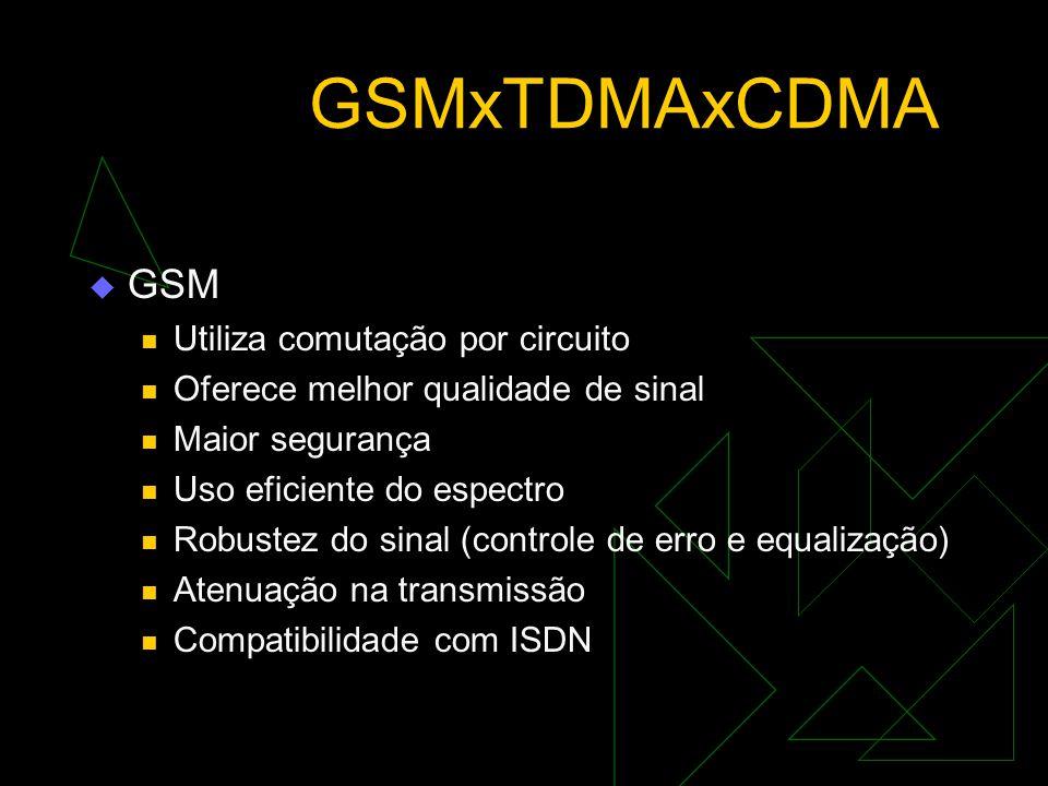 CDMA  BENEFÍCIOS DO CDMA Aumento de capacidade de 8 a 10 vezes mais do que a tecnologia AMPS, e 4 a 5 vezes mais do que o GSM; Provê qualidade na cha
