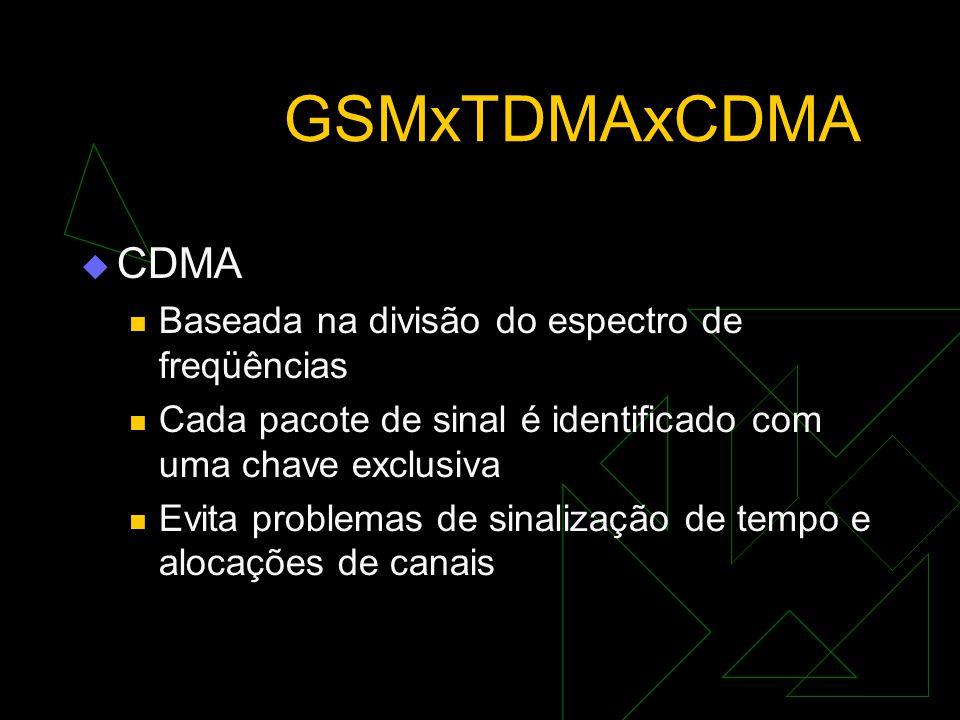 GSMxTDMAxCDMA  TDMA Permite um número de usuários acessem um único canal de rádio – freqüência Divisão de faixas de tempo