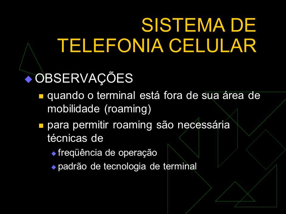 SISTEMA DE TELEFONIA CELULAR  COMUNICAÇÃO O terminal móvel se comunica com a ERB mais próxima área da ERB é chamada de célula Ao se locomover transfe