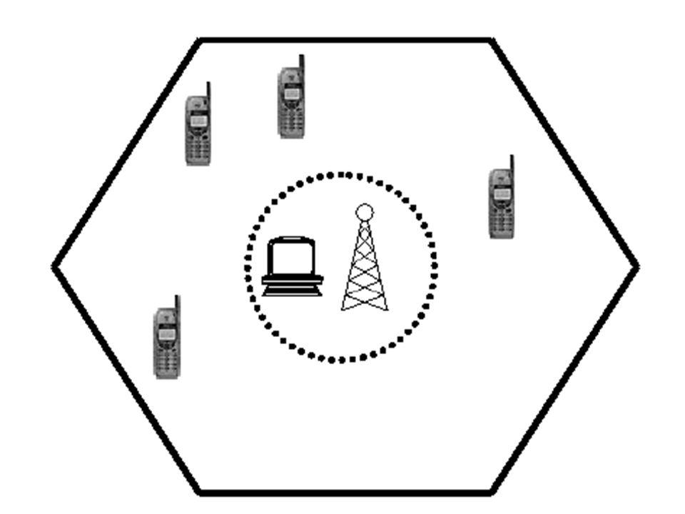 FREQUÊNCIAS  utiliza apenas uma ERB  divisão da banda disponível Para ampliação da capacidade dos sistemas celulares, essa divisão é feita em grupo