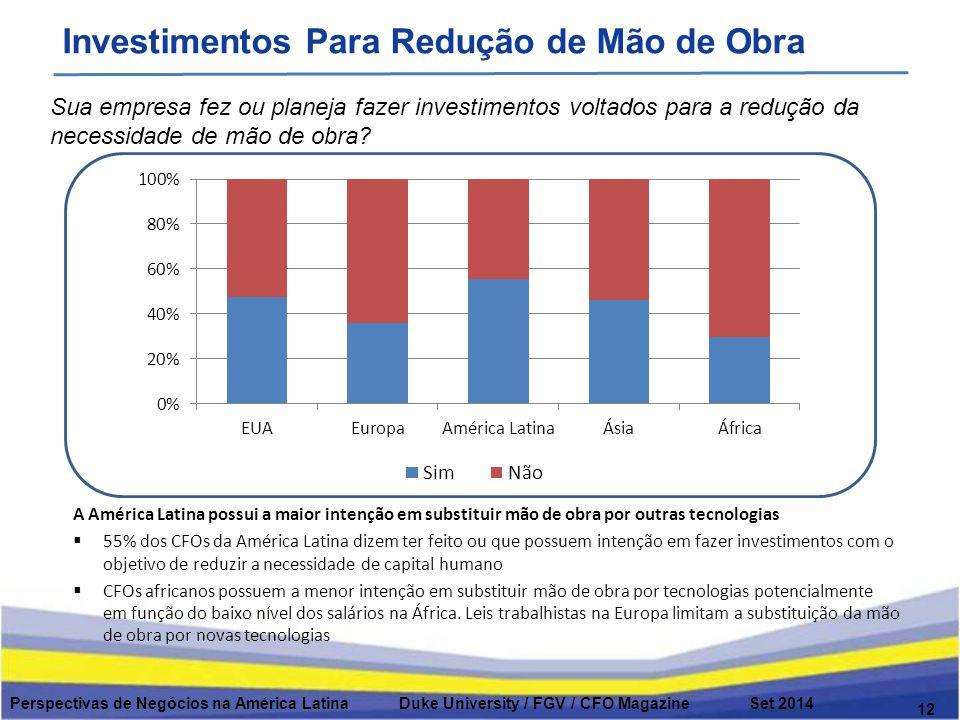 Investimentos Para Redução de Mão de Obra 12 Sua empresa fez ou planeja fazer investimentos voltados para a redução da necessidade de mão de obra.