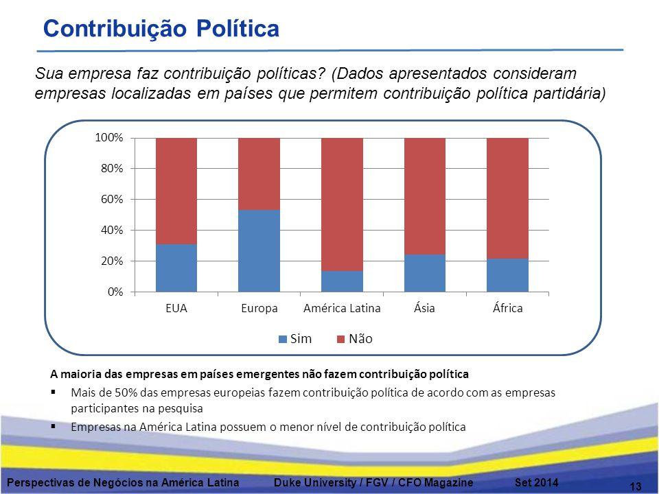 Contribuição Política 13 Sua empresa faz contribuição políticas.