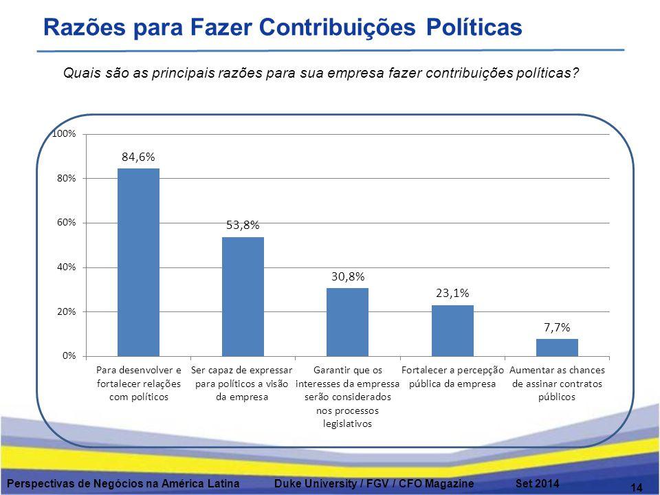 Razões para Fazer Contribuições Políticas 14 Quais são as principais razões para sua empresa fazer contribuições políticas.
