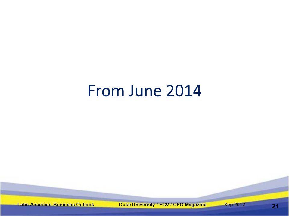 From June 2014 21 Latin American Business Outlook Duke University / FGV / CFO Magazine Sep 2012