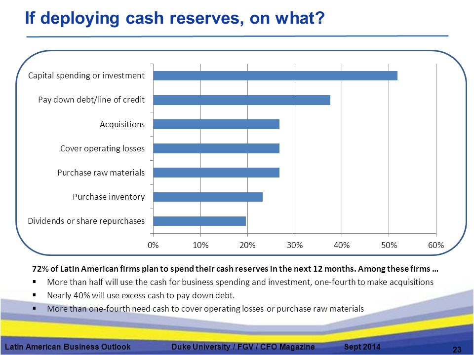 If deploying cash reserves, on what.