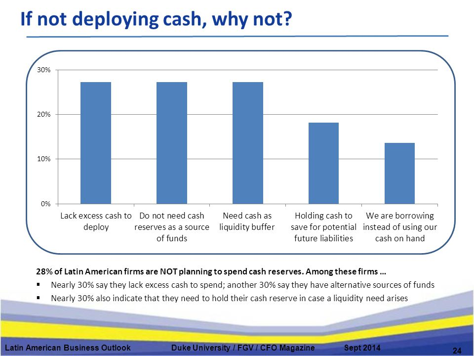 If not deploying cash, why not? Latin American Business Outlook Duke University / FGV / CFO Magazine Sept 2014 24 28% of Latin American firms are NOT