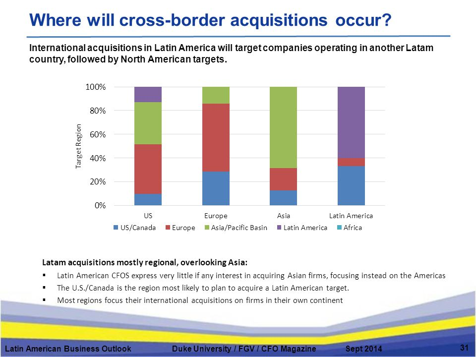 Where will cross-border acquisitions occur.