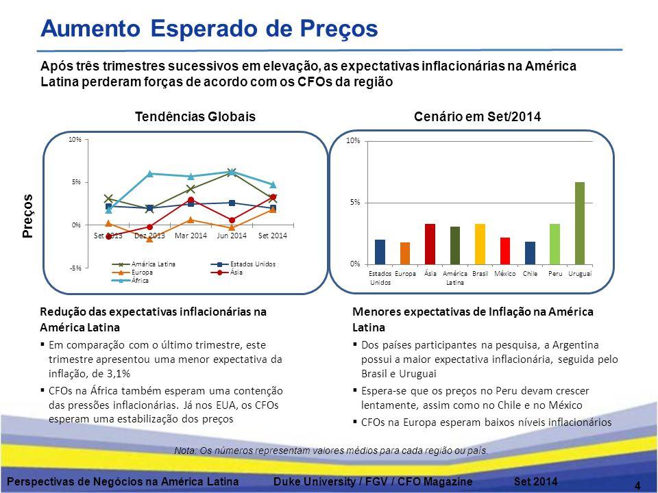 Aumento Esperado nas Receitas Receita 5 Expectativas de aumento nas vendas diminuíram significativamente em comparação com o último trimestre.