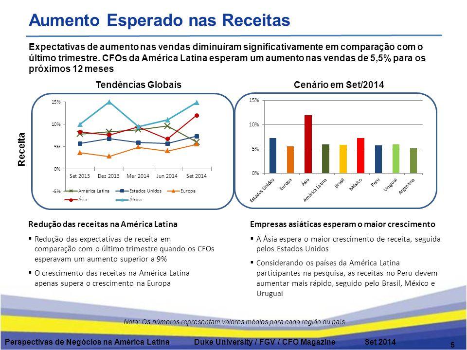 Retorno Sobre Ativo (ROA) 16 Expectativa de forte crescimento do lucro em parte da América Latina Espera-se um aumento das margens líquidas em todas as regiões em comparação com 2013, com exceção do Peru e do Chile  Queda das expectativas do ROA em Peru e no Chile  CFOs na América Latina em geral esperam um melhora modesta do ROA Perspectivas de Negócios na América Latina Duke University / FGV / CFO Magazine Set 2014