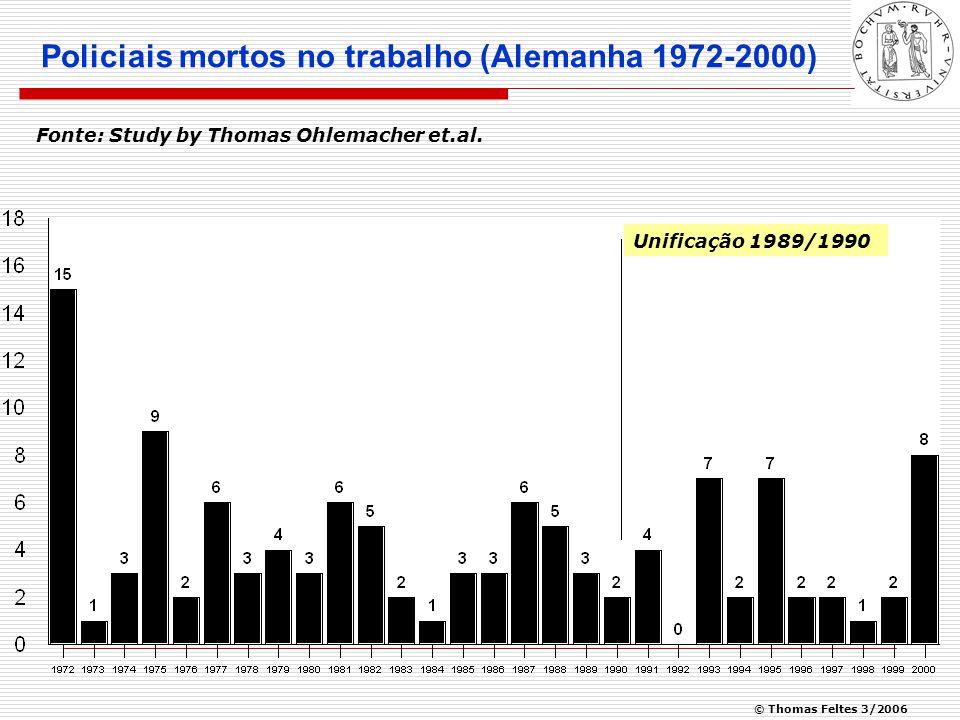 © Thomas Feltes 3/2006 Policiais mortos no trabalho (Alemanha 1972-2000) Fonte: Study by Thomas Ohlemacher et.al.