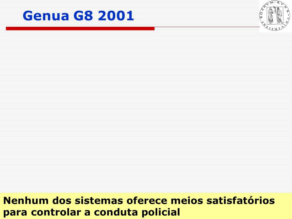 © Thomas Feltes 3/2006 Genua G8 2001 Nenhum dos sistemas oferece meios satisfatórios para controlar a conduta policial