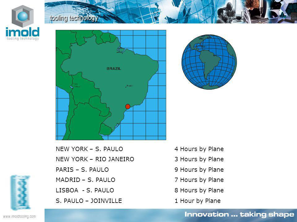 www.imoldtooling.com NEW YORK – S. PAULO4 Hours by Plane NEW YORK – RIO JANEIRO3 Hours by Plane PARIS – S. PAULO9 Hours by Plane MADRID – S. PAULO7 Ho