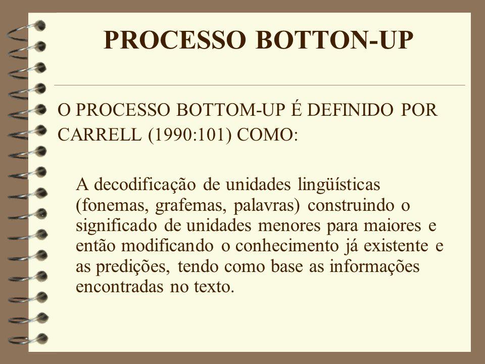 PROCESSO TOP-DOWN ESSE PROCESSO OCORRE QUANDO EXISTEM PREDIÇÕES GERAIS, BASEADAS EM ESQUEMAS GERAIS.