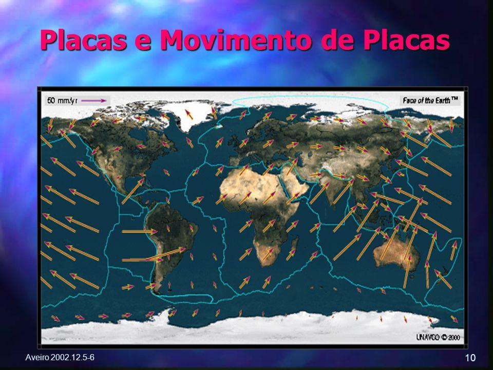 Aveiro 2002.12.5-6 10 Placas e Movimento de Placas