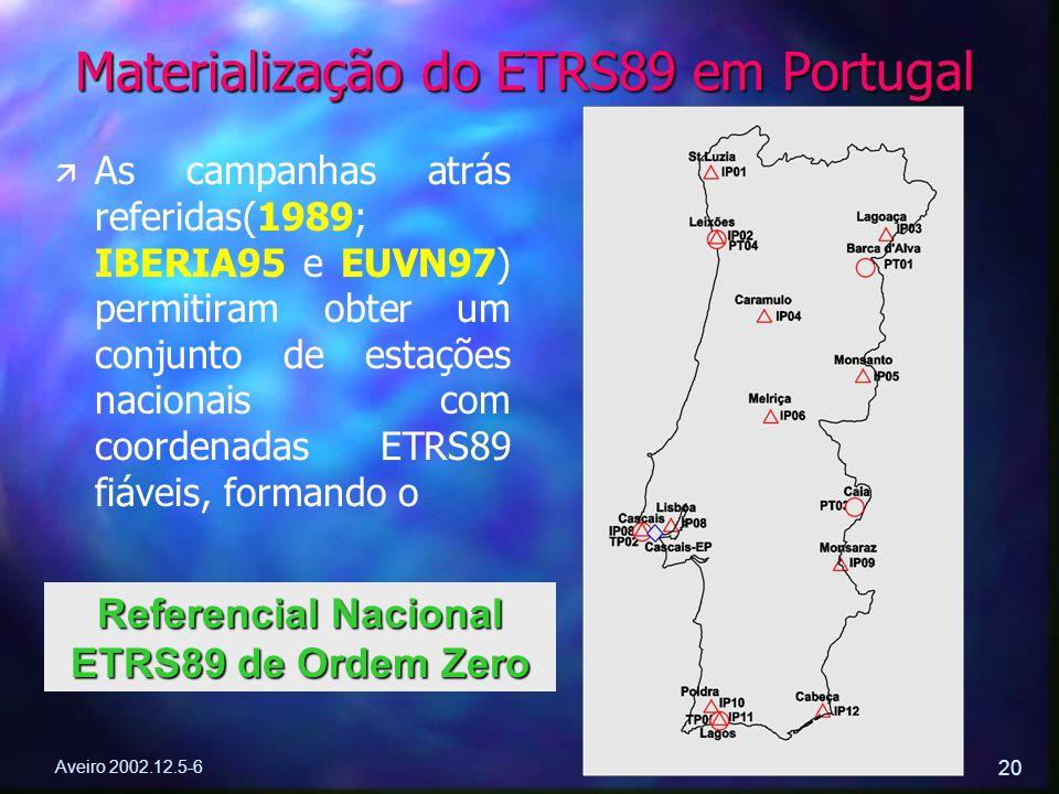 Aveiro 2002.12.5-6 20 ä ä As campanhas atrás referidas(1989; IBERIA95 e EUVN97) permitiram obter um conjunto de estações nacionais com coordenadas ETR