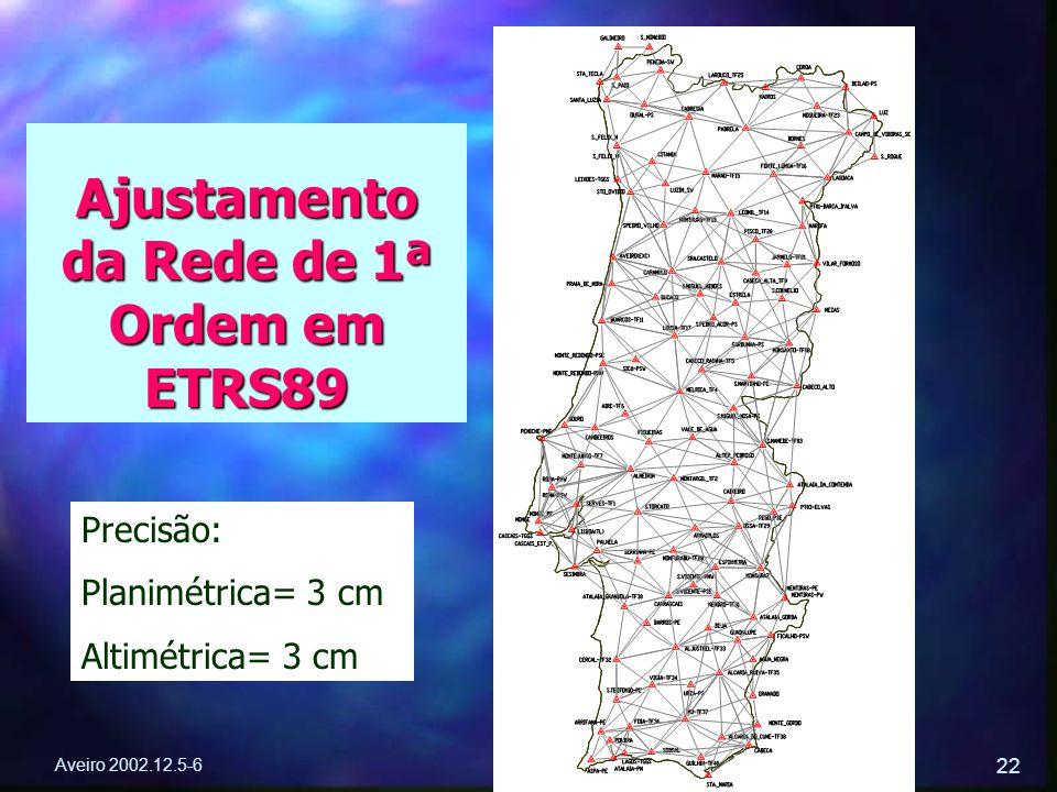 Aveiro 2002.12.5-6 22 Ajustamento da Rede de 1ª Ordem em ETRS89 Precisão: Planimétrica= 3 cm Altimétrica= 3 cm