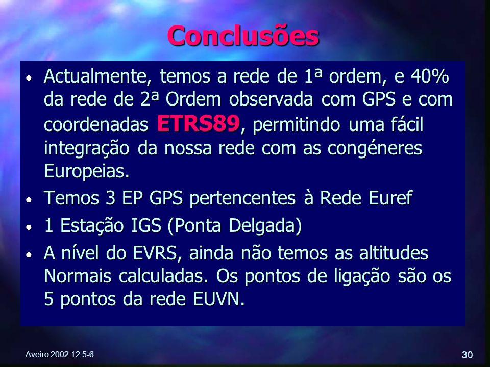 Aveiro 2002.12.5-6 30 Conclusões Actualmente, temos a rede de 1ª ordem, e 40% da rede de 2ª Ordem observada com GPS e com coordenadas ETRS89, permitin