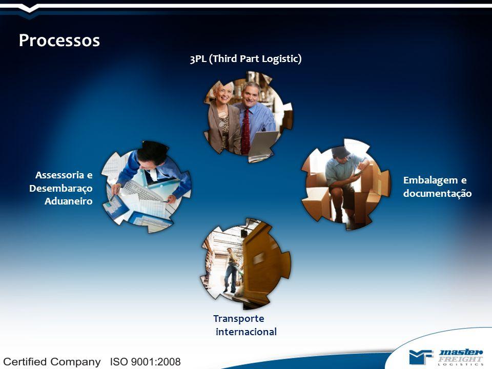 Confiabilidade e Tarifas Competitivas  Consolidação de cargas nos principais pontos do mundo  Sofisticados processos e acompanhamento dos embarques aéreos  Alianças com TODAS AS CIAS AÉREAS no Brasil Segurança e Pontualidade  Rastreamento de cargas desde a origem até o destino final  Monitoramento da carga em portos, armazéns e serviços de distribuição  NVOCC incluindo cargas consolidadas em containers, FCL ou LCL  Total acompanhamento na movimentação e manuseio de cargas Transporte Aéreo Internacional Transporte Marítimo Internacional