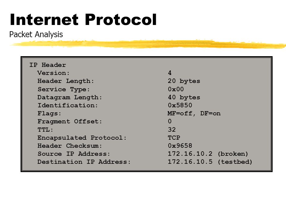 Internet Protocol Packet Analysis IP Header Version: 4 Header Length: 20 bytes Service Type: 0x00 Datagram Length: 40 bytes Identification: 0x5850 Flags: MF=off, DF=on Fragment Offset: 0 TTL: 32 Encapsulated Protocol: TCP Header Checksum: 0x9658 Source IP Address: 172.16.10.2 (broken) Destination IP Address: 172.16.10.5 (testbed)
