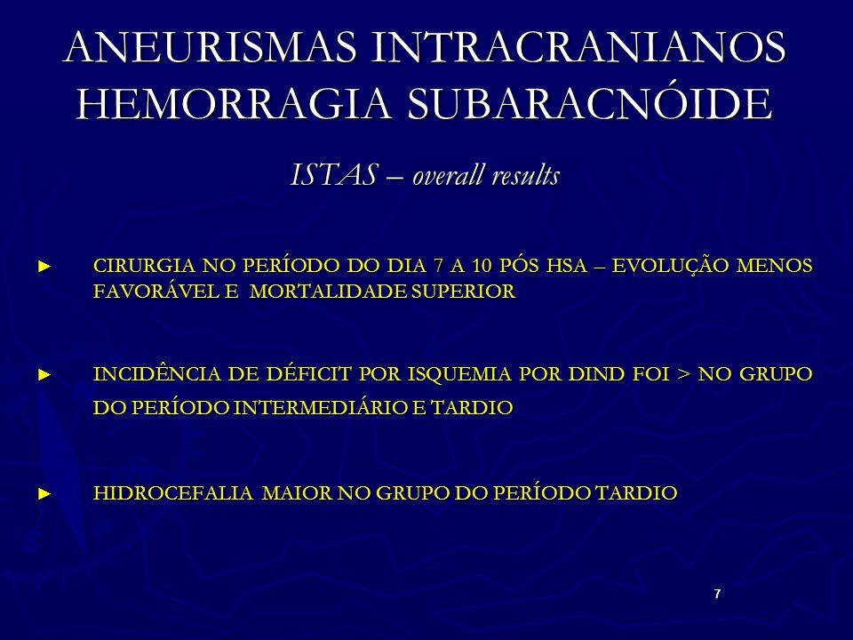 7 7 ANEURISMAS INTRACRANIANOS HEMORRAGIA SUBARACNÓIDE ISTAS – overall results ► CIRURGIA NO PERÍODO DO DIA 7 A 10 PÓS HSA – EVOLUÇÃO MENOS FAVORÁVEL E MORTALIDADE SUPERIOR ► INCIDÊNCIA DE DÉFICIT POR ISQUEMIA POR DIND FOI > NO GRUPO DO PERÍODO INTERMEDIÁRIO E TARDIO ► HIDROCEFALIA MAIOR NO GRUPO DO PERÍODO TARDIO