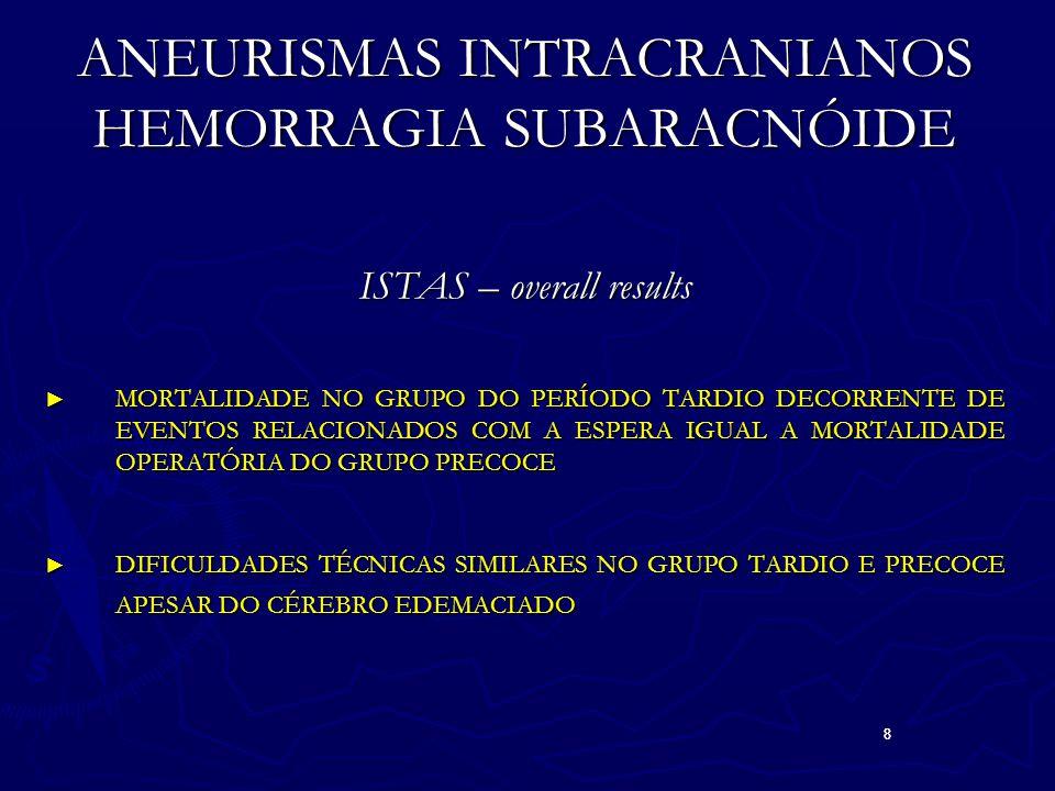8 8 ANEURISMAS INTRACRANIANOS HEMORRAGIA SUBARACNÓIDE ISTAS – overall results ► MORTALIDADE NO GRUPO DO PERÍODO TARDIO DECORRENTE DE EVENTOS RELACIONADOS COM A ESPERA IGUAL A MORTALIDADE OPERATÓRIA DO GRUPO PRECOCE ► DIFICULDADES TÉCNICAS SIMILARES NO GRUPO TARDIO E PRECOCE APESAR DO CÉREBRO EDEMACIADO