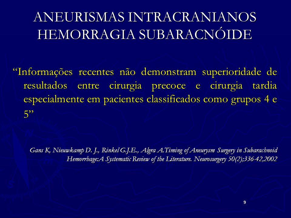 9 9 ANEURISMAS INTRACRANIANOS HEMORRAGIA SUBARACNÓIDE Informações recentes não demonstram superioridade de resultados entre cirurgia precoce e cirurgia tardia especialmente em pacientes classificados como grupos 4 e 5 Gans K, Nieuwkamp D.
