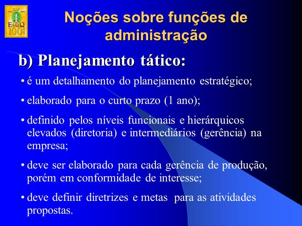 Noções sobre funções de administração b) Planejamento tático: é um detalhamento do planejamento estratégico; elaborado para o curto prazo (1 ano); def