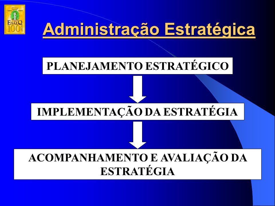 Administração Estratégica PLANEJAMENTO ESTRATÉGICO IMPLEMENTAÇÃO DA ESTRATÉGIA ACOMPANHAMENTO E AVALIAÇÃO DA ESTRATÉGIA
