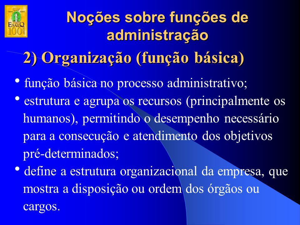 Noções sobre funções de administração 2) Organização (função básica)  função básica no processo administrativo;  estrutura e agrupa os recursos (pri