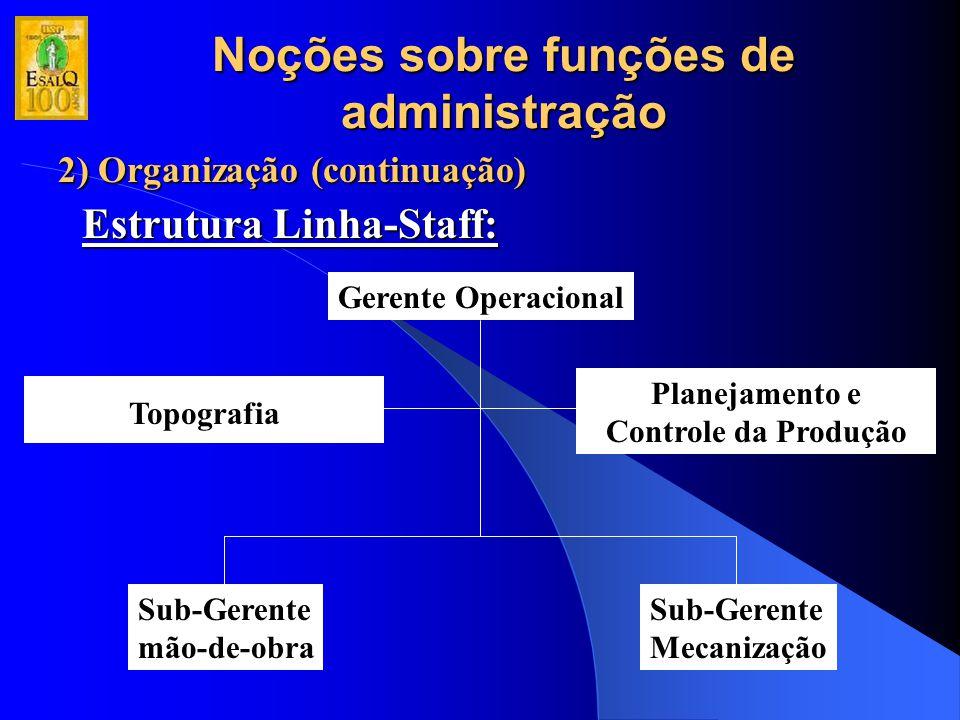 Noções sobre funções de administração 2) Organização (continuação) Estrutura Linha-Staff: Gerente Operacional Sub-Gerente mão-de-obra Sub-Gerente Meca