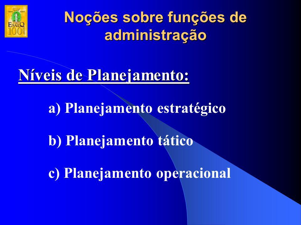 Noções sobre funções de administração Níveis de Planejamento: a) Planejamento estratégico b) Planejamento tático c) Planejamento operacional