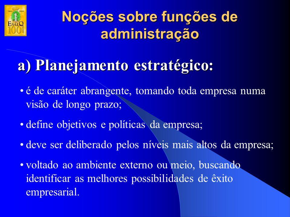 Noções sobre funções de administração a) Planejamento estratégico: é de caráter abrangente, tomando toda empresa numa visão de longo prazo; define obj