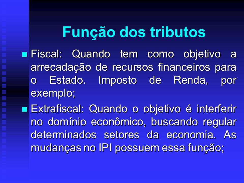 Função dos tributos Fiscal: Quando tem como objetivo a arrecadação de recursos financeiros para o Estado. Imposto de Renda, por exemplo; Fiscal: Quand