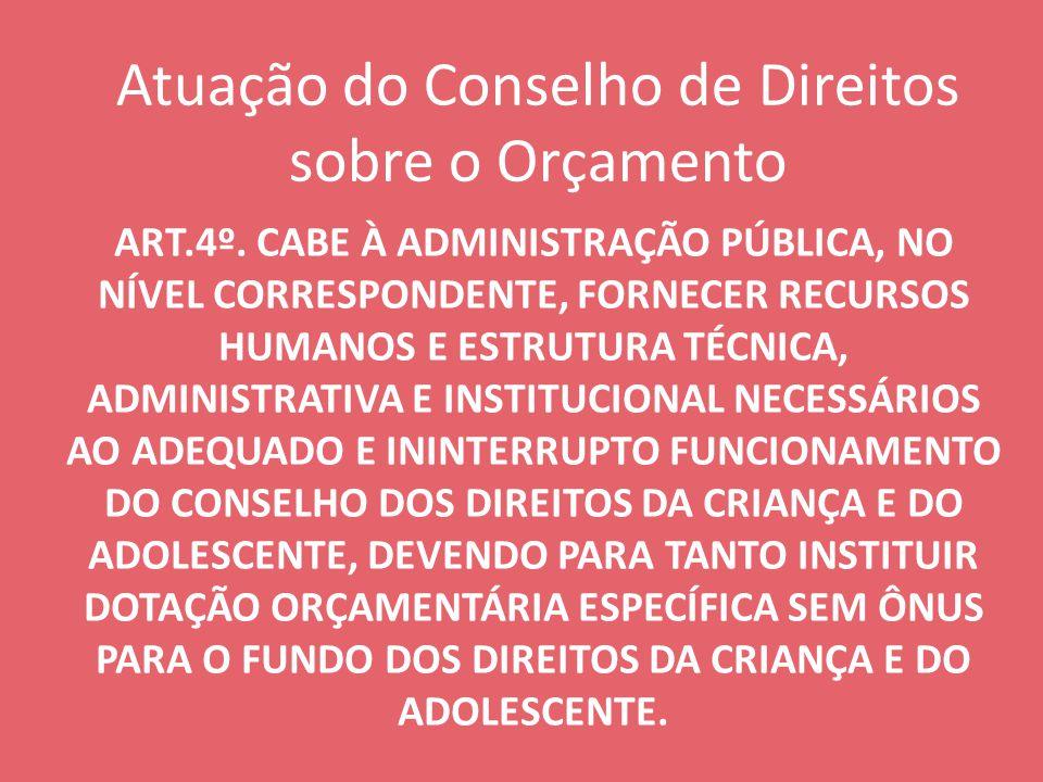 Atuação do Conselho de Direitos sobre o Orçamento ART.4º.