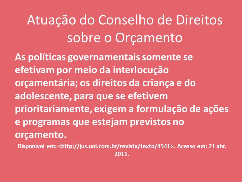 Atuação do Conselho de Direitos sobre o Orçamento §1º.