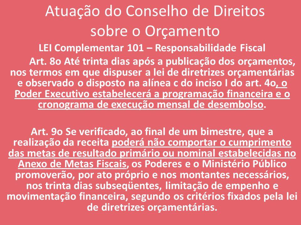 Atuação do Conselho de Direitos sobre o Orçamento LEI Complementar 101 – Responsabilidade Fiscal Art.