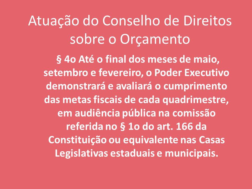 Atuação do Conselho de Direitos sobre o Orçamento § 4o Até o final dos meses de maio, setembro e fevereiro, o Poder Executivo demonstrará e avaliará o cumprimento das metas fiscais de cada quadrimestre, em audiência pública na comissão referida no § 1o do art.